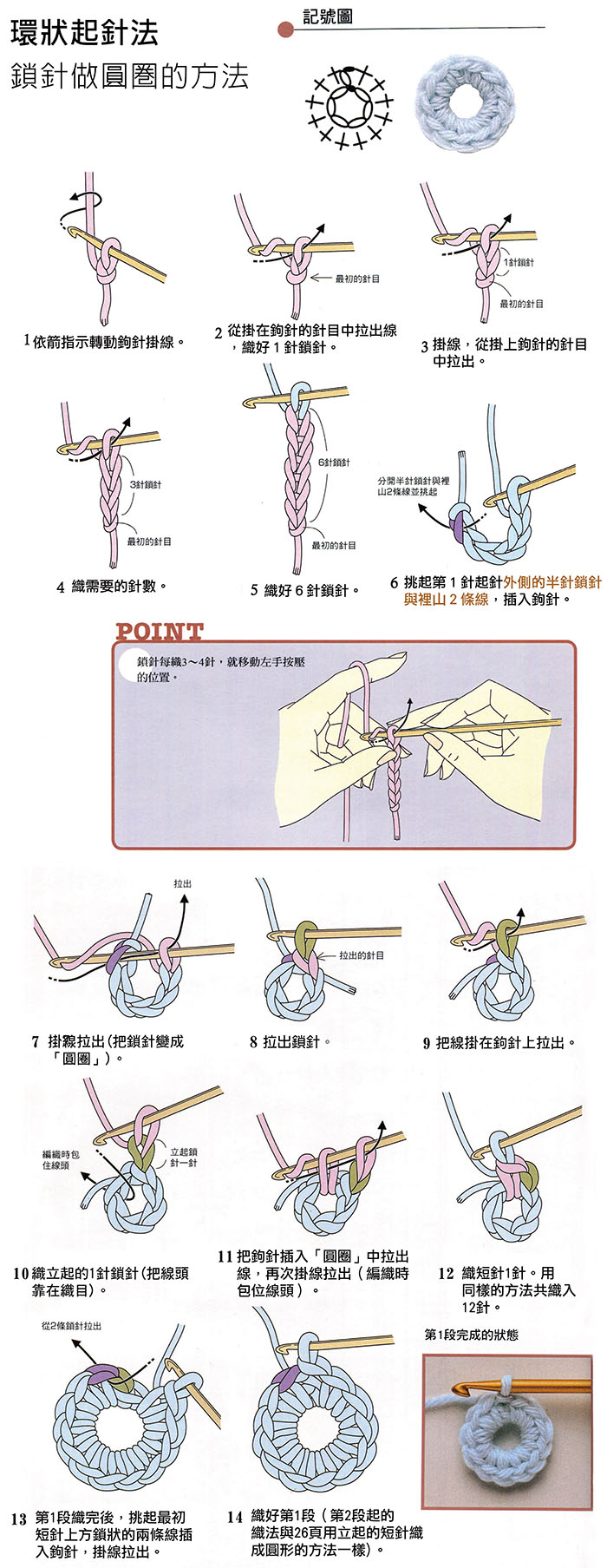 起針圖示-3.jpg