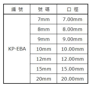 單頭短竹棒針規格表