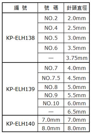 彩色金屬單頭鉤針尺寸表