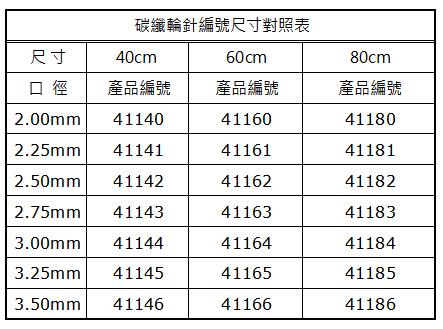 碳纖輪針尺寸編號對照表