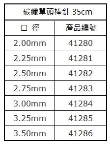 碳纖單頭棒針尺寸編號對照表