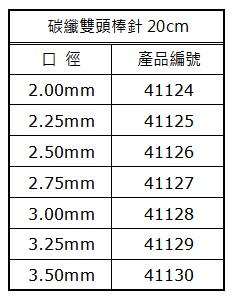 碳纖雙頭棒針尺寸編號表